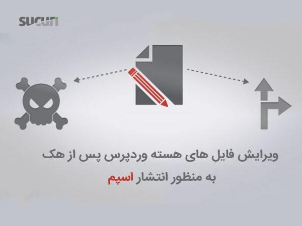 انتشار اسپم پس از هک وردپرس