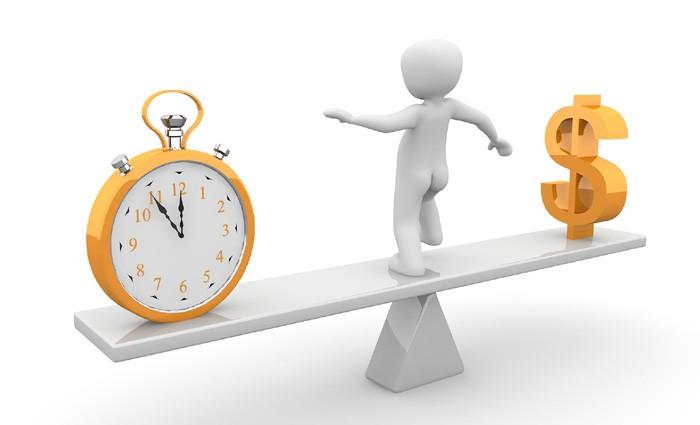 حفظ زمان و پول